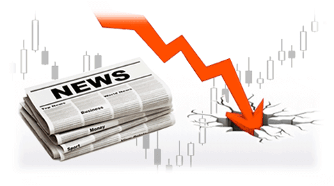 Forex Market Trading The News Part